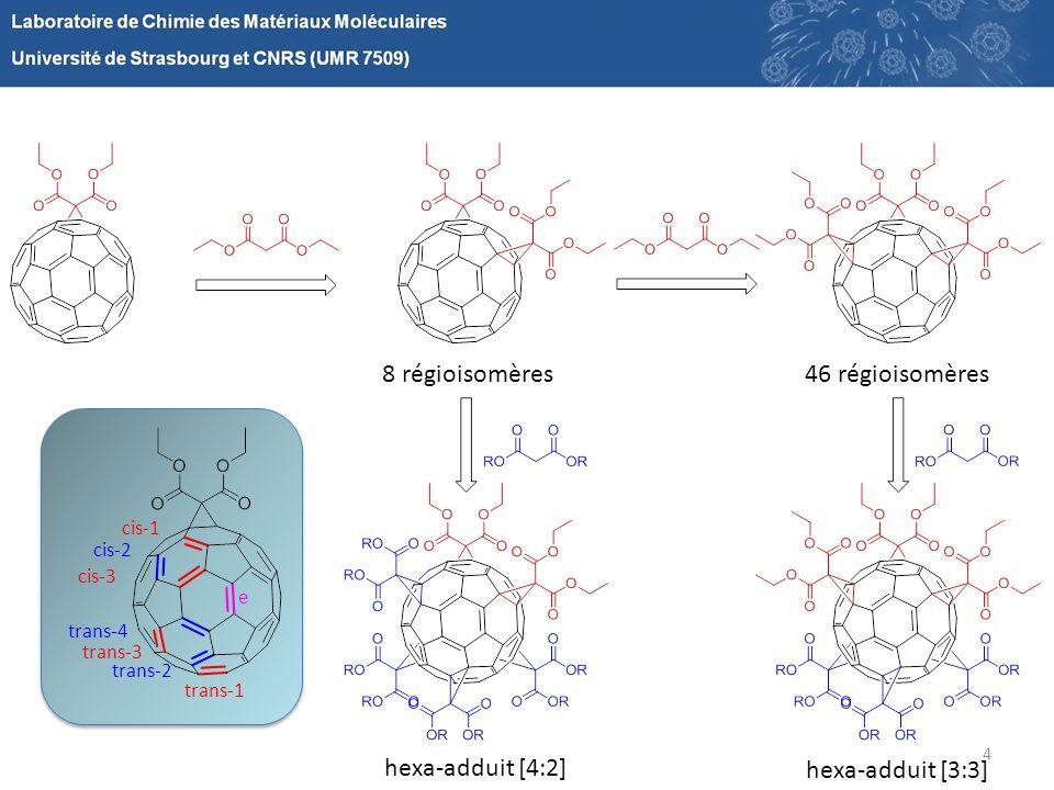4 cis-2 cis-3 e trans-4 trans-3 trans-2 trans-1 cis-1 8 régioisomères46 régioisomères hexa-adduit [4:2] hexa-adduit [3:3]