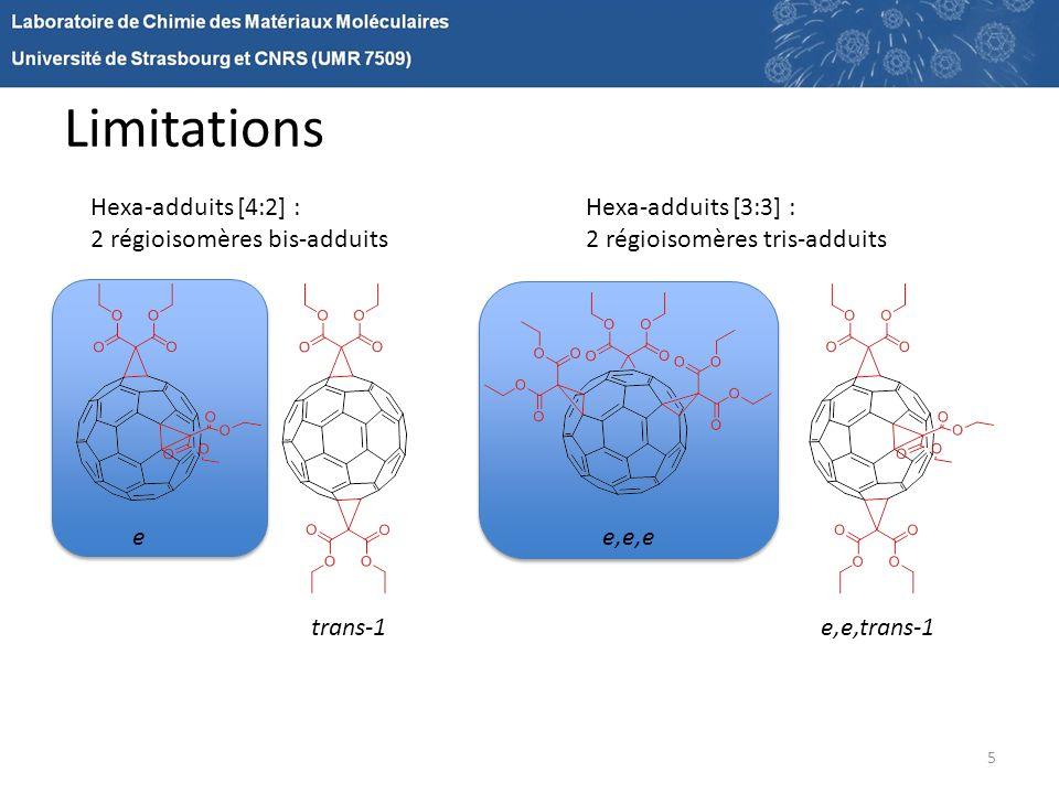Limitations 5 Hexa-adduits [4:2] : 2 régioisomères bis-adduits Hexa-adduits [3:3] : 2 régioisomères tris-adduits e trans-1 e,e,e e,e,trans-1