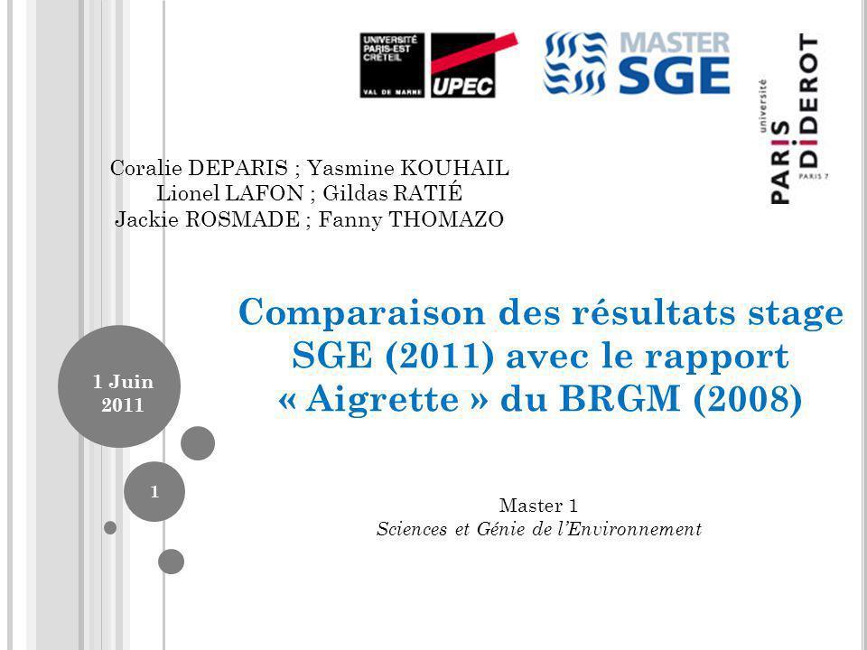 Comparaison des résultats stage SGE (2011) avec le rapport « Aigrette » du BRGM (2008) 1 1 Juin 2011 Coralie DEPARIS ; Yasmine KOUHAIL Lionel LAFON ;