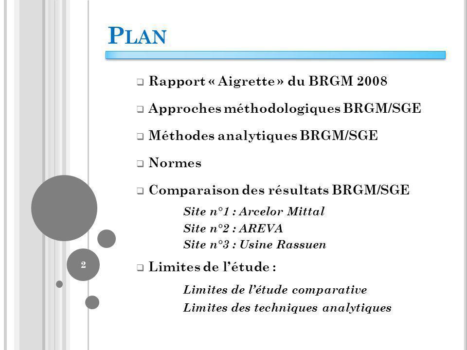 P LAN Rapport « Aigrette » du BRGM 2008 Approches méthodologiques BRGM/SGE Méthodes analytiques BRGM/SGE Normes Comparaison des résultats BRGM/SGE Sit