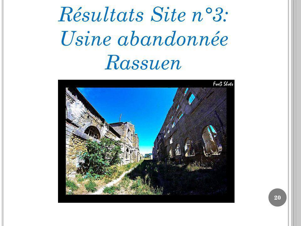 20 Résultats Site n°3: Usine abandonnée Rassuen