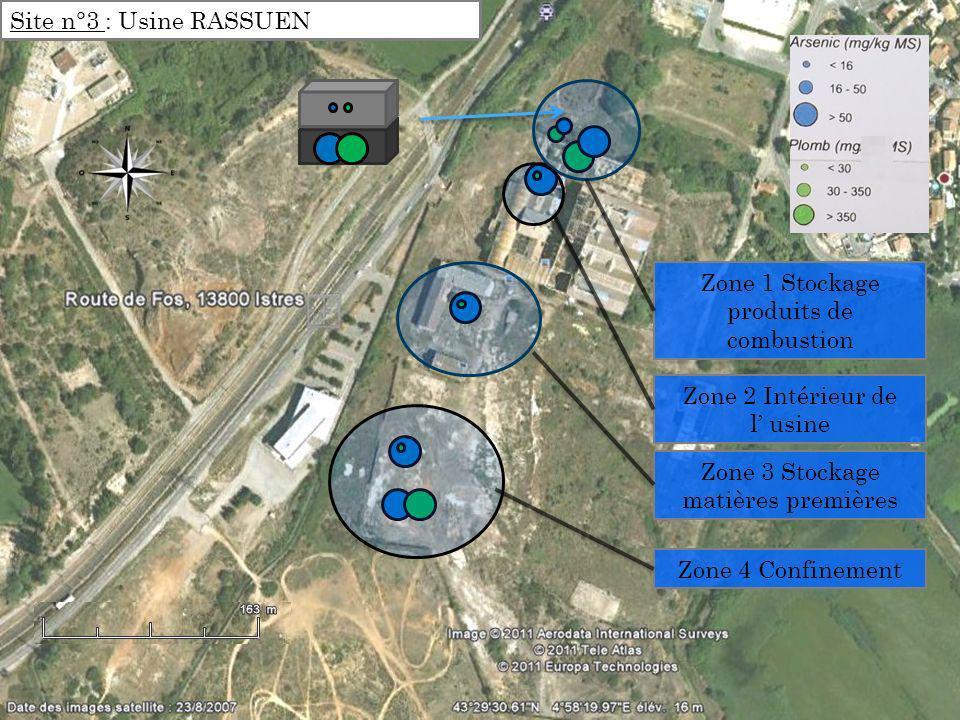 Site 3 autres elements Site n°3 : Usine RASSUEN Zone 1 Stockage produits de combustion Zone 2 Intérieur de l usine Zone 3 Stockage matières premières