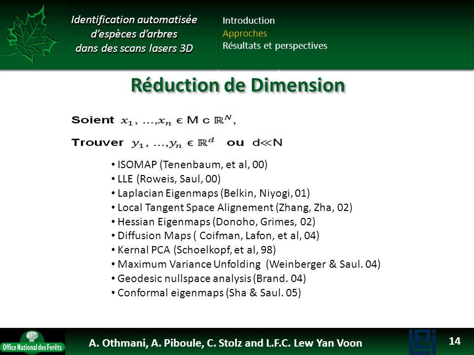 Identification automatisée despèces darbres dans des scans lasers 3D ISOMAP (Tenenbaum, et al, 00) LLE (Roweis, Saul, 00) Laplacian Eigenmaps (Belkin,