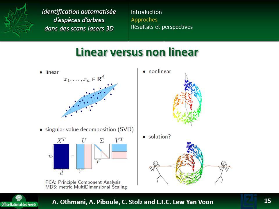 Identification automatisée despèces darbres dans des scans lasers 3D Linear versus non linear Introduction Approches Résultats et perspectives 15 A. O