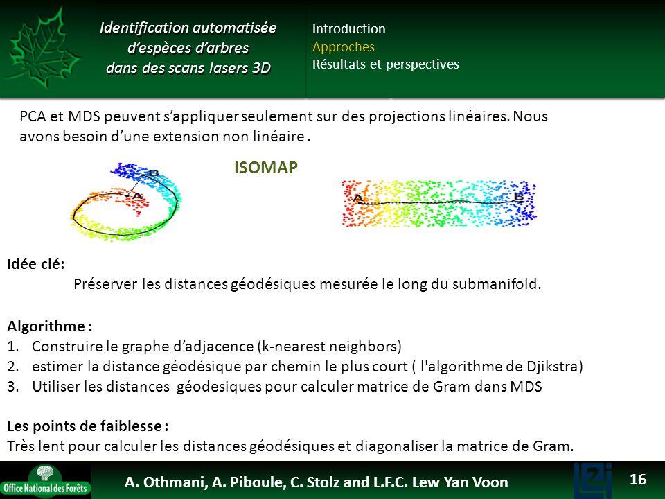Identification automatisée despèces darbres dans des scans lasers 3D PCA et MDS peuvent sappliquer seulement sur des projections linéaires. Nous avons