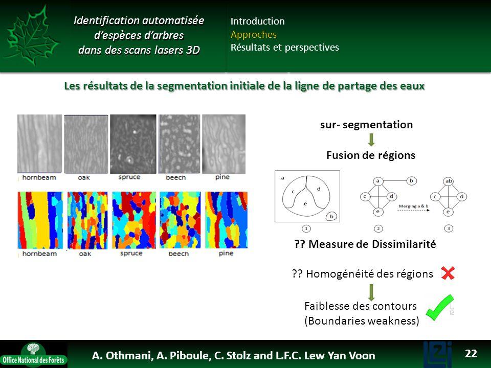 Les résultats de la segmentation initiale de la ligne de partage des eaux sur- segmentation Fusion de régionsIdentification automatisée despèces darbr