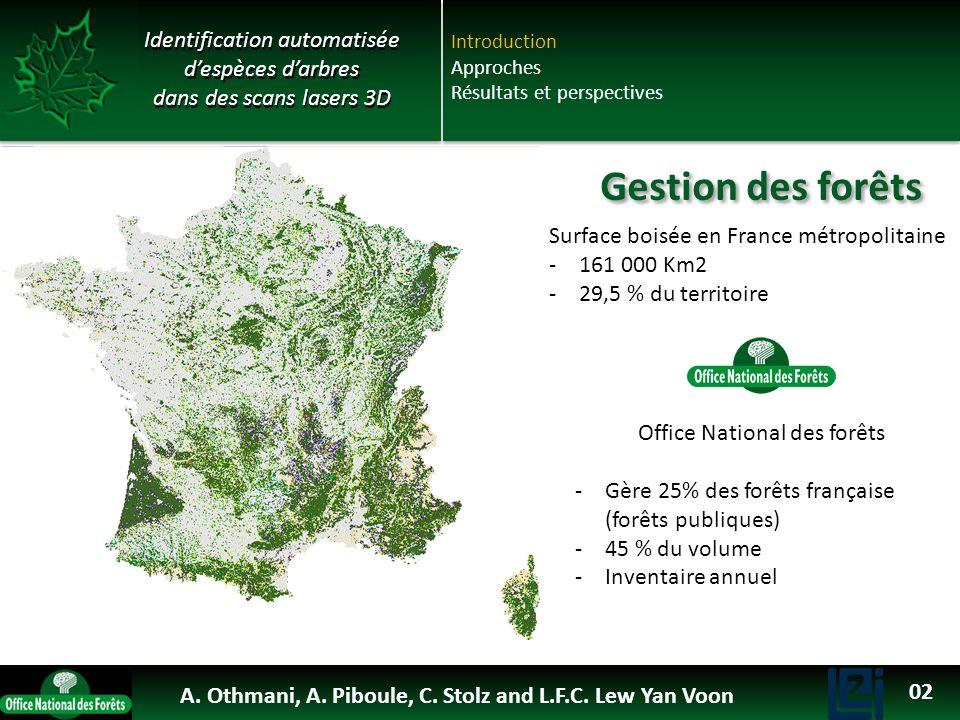 Gestion des forêts Office National des forêts -Gère 25% des forêts française (forêts publiques) -45 % du volume -Inventaire annuel Surface boisée en F