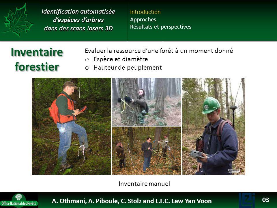 OTHMANI Ahlem 2013 Inventaire forestier Evaluer la ressource dune forêt à un moment donné o Espèce et diamètre o Hauteur de peuplement Inventaire manu