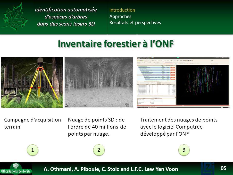 OTHMANI Ahlem 2013 Inventaire forestier à lONF Nuage de points 3D : de lordre de 40 millions de points par nuage. 2 2 Traitement des nuages de points