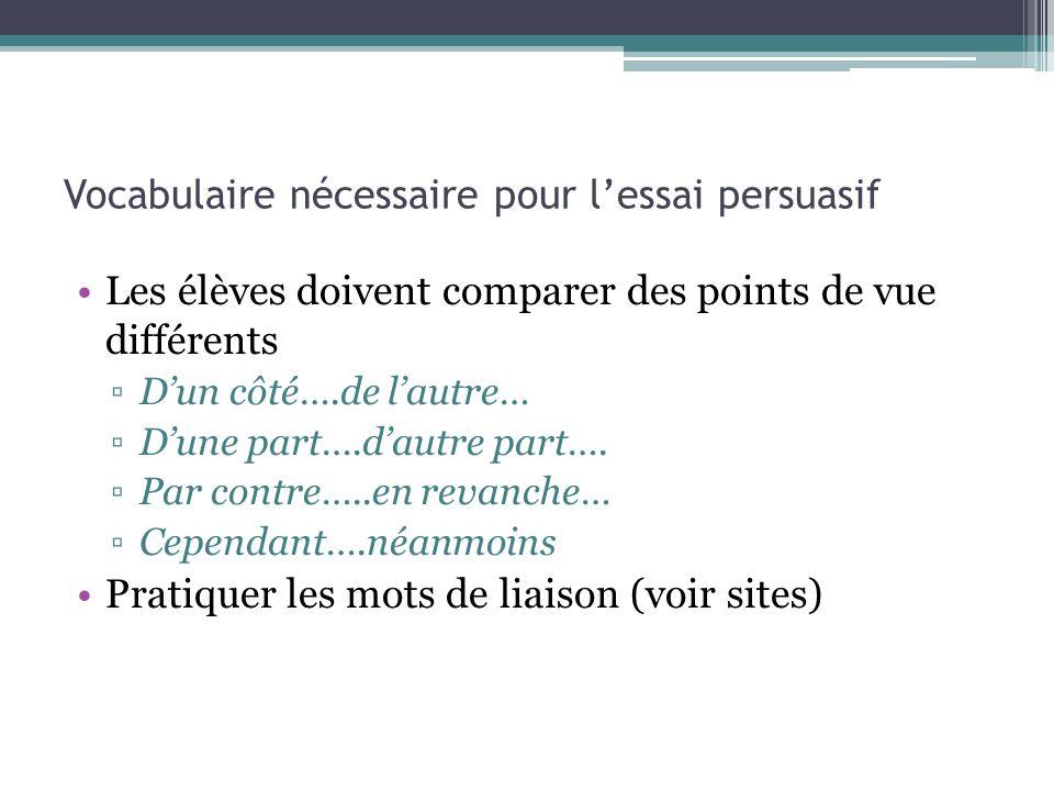 Vocabulaire nécessaire pour lessai persuasif Les élèves doivent comparer des points de vue différents Dun côté….de lautre… Dune part….dautre part…. Pa