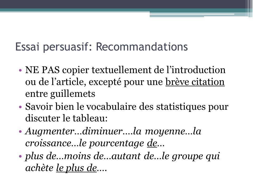 Essai persuasif: Recommandations NE PAS copier textuellement de lintroduction ou de larticle, excepté pour une brève citation entre guillemets Savoir