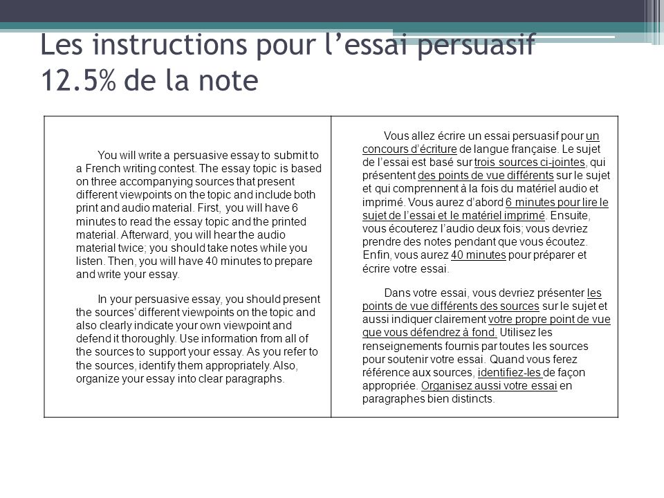Les instructions pour lessai persuasif 12.5% de la note You will write a persuasive essay to submit to a French writing contest. The essay topic is ba
