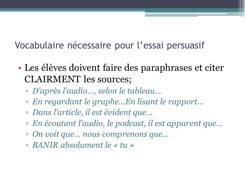 Vocabulaire nécessaire pour lessai persuasif Les élèves doivent faire des paraphrases et citer CLAIRMENT les sources; Daprès laudio…, selon le tableau