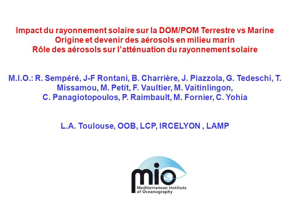 Impact du rayonnement solaire sur la DOM/POM Terrestre vs Marine Origine et devenir des aérosols en milieu marin Rôle des aérosols sur latténuation du rayonnement solaire M.I.O.: R.