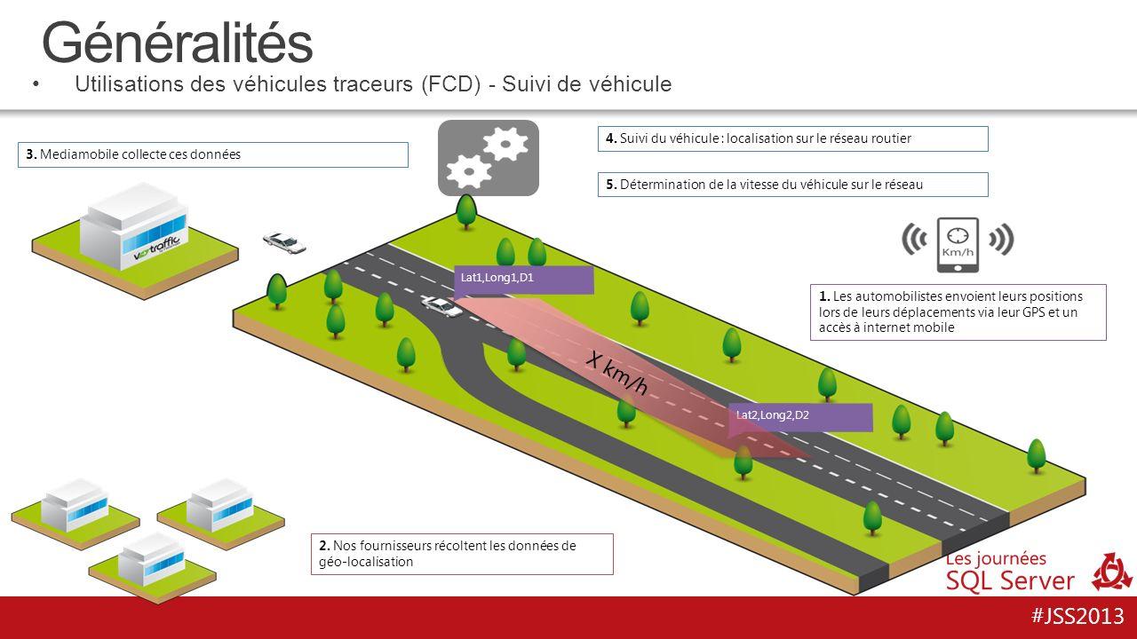 #JSS2013 Généralités Utilisations des véhicules traceurs (FCD) - Suivi de véhicule 1.