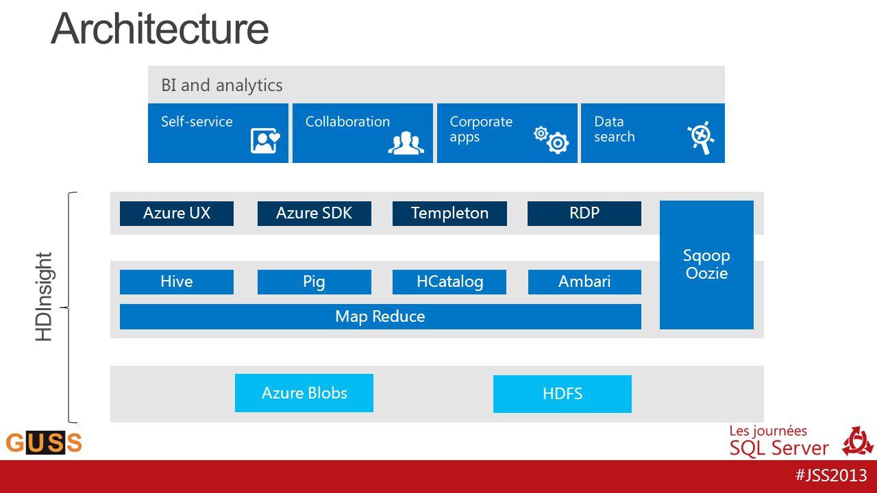 #JSS2013 Architecture HDInsight Azure Blobs HDFS HivePigHCatalogAmbari Map Reduce Sqoop Oozie Azure UXAzure SDKTempletonRDP