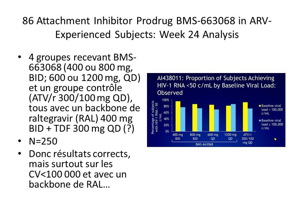 86 Attachment Inhibitor Prodrug BMS-663068 in ARV- Experienced Subjects: Week 24 Analysis 4 groupes recevant BMS- 663068 (400 ou 800 mg, BID; 600 ou 1200 mg, QD) et un groupe contrôle (ATV/r 300/100 mg QD), tous avec un backbone de raltegravir (RAL) 400 mg BID + TDF 300 mg QD (?) N=250 Donc résultats corrects, mais surtout sur les CV<100 000 et avec un backbone de RAL…