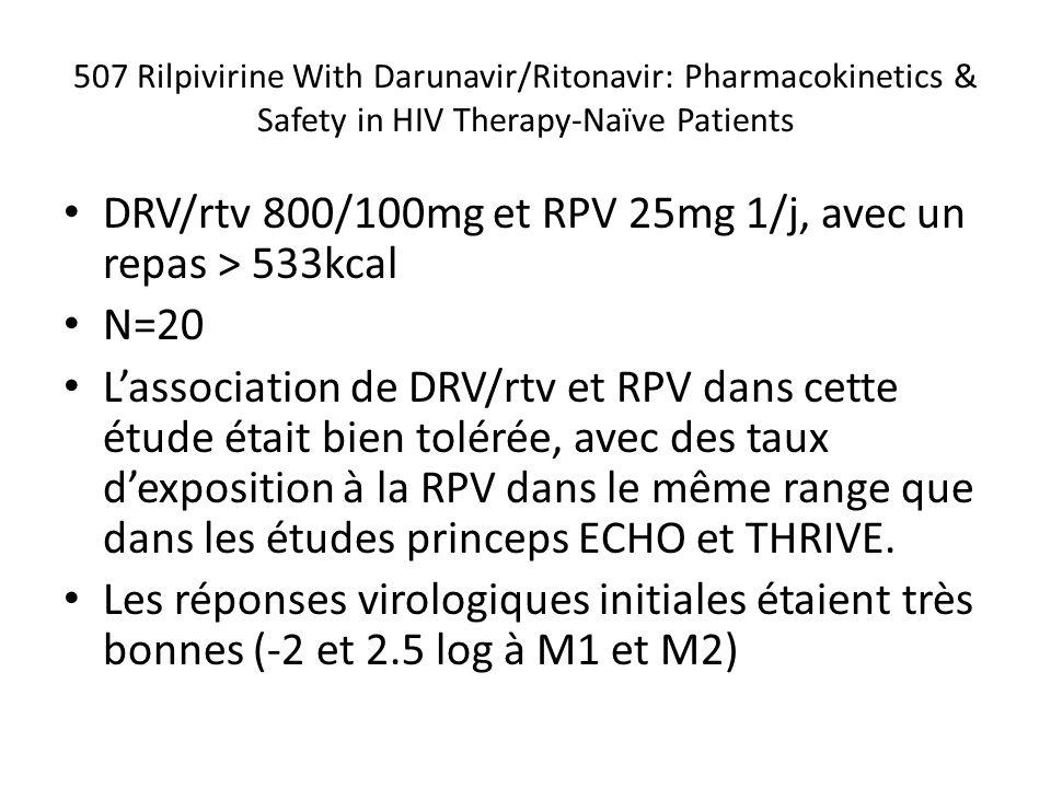 507 Rilpivirine With Darunavir/Ritonavir: Pharmacokinetics & Safety in HIV Therapy-Naïve Patients DRV/rtv 800/100mg et RPV 25mg 1/j, avec un repas > 533kcal N=20 Lassociation de DRV/rtv et RPV dans cette étude était bien tolérée, avec des taux dexposition à la RPV dans le même range que dans les études princeps ECHO et THRIVE.