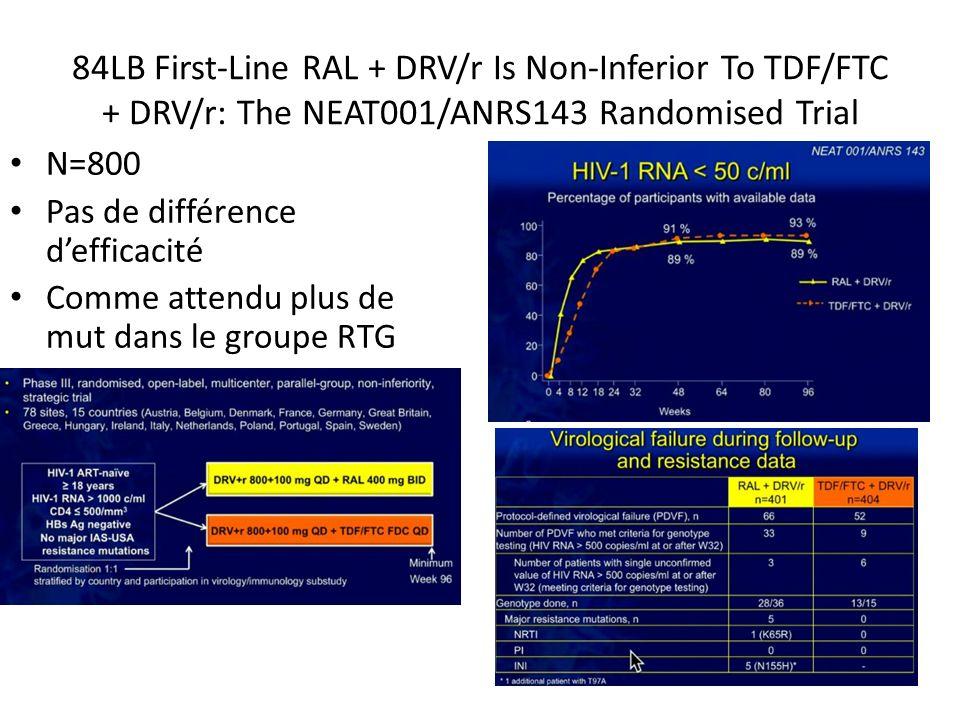 84LB First-Line RAL + DRV/r Is Non-Inferior To TDF/FTC + DRV/r: The NEAT001/ANRS143 Randomised Trial N=800 Pas de différence defficacité Comme attendu plus de mut dans le groupe RTG
