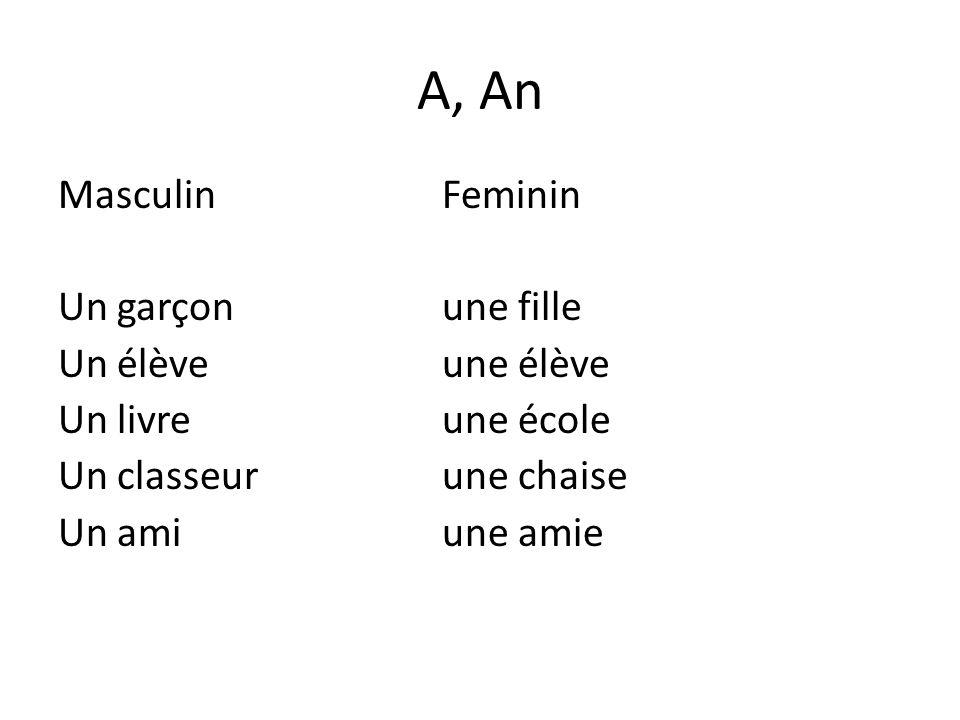 THE MasculinFemininBefore VowelPlural le lal les Le garcon est petit.