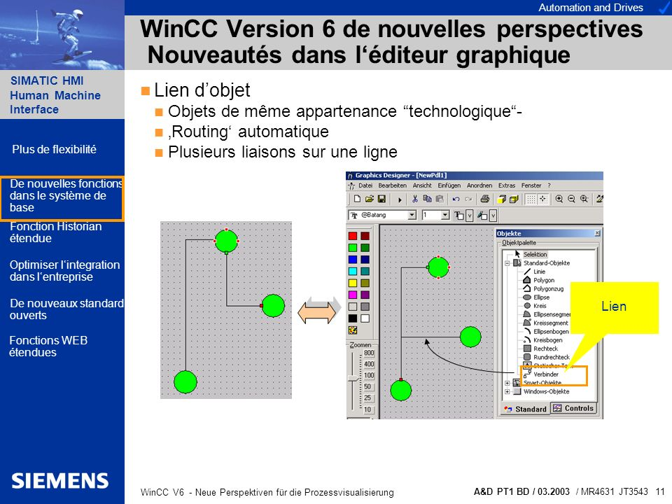 Automation and Drives SIMATIC HMI Human Machine Interface A&D PT1 BD / 03.2003 / MR4631 JT3543 11 WinCC V6 - Neue Perspektiven für die Prozessvisualis
