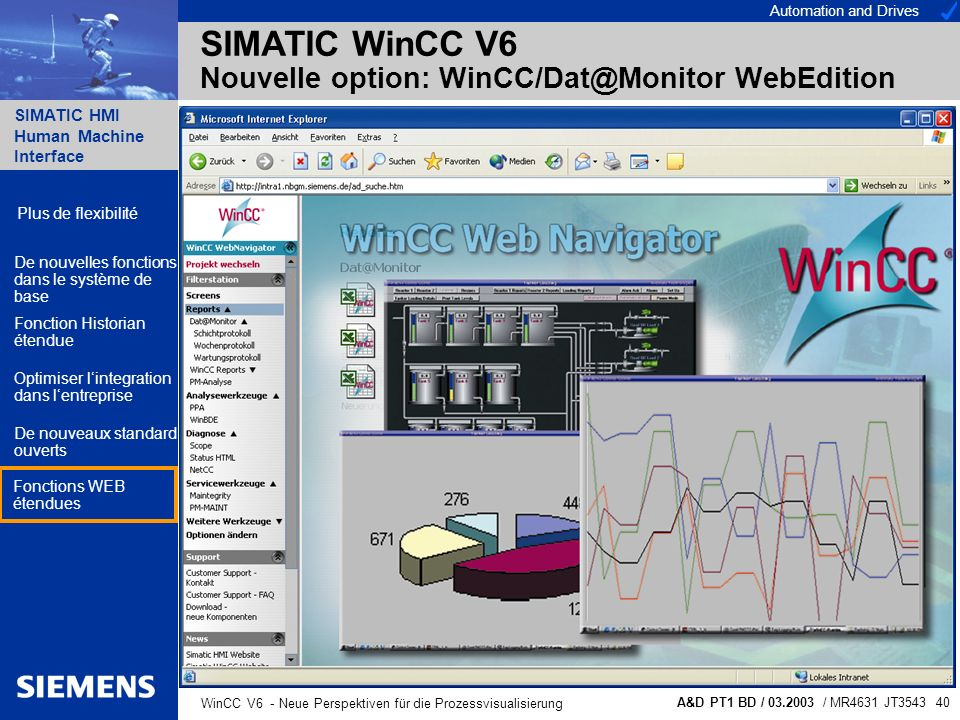 Automation and Drives SIMATIC HMI Human Machine Interface A&D PT1 BD / 03.2003 / MR4631 JT3543 40 WinCC V6 - Neue Perspektiven für die Prozessvisualisierung Plus de flexibilité Fonctions WEB étendues Fonction Historian étendue Optimiser lintegration dans lentreprise De nouveaux standard ouverts De nouvelles fonctions dans le système de base SIMATIC WinCC V6 Nouvelle option: WinCC/Dat@Monitor WebEdition