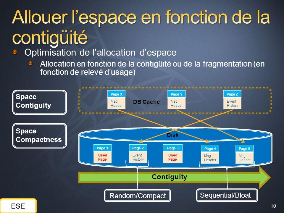 10 Optimisation de lallocation despace Allocation en fonction de la contigüité ou de la fragmentation (en fonction de relevé dusage) Page 1 Used Page