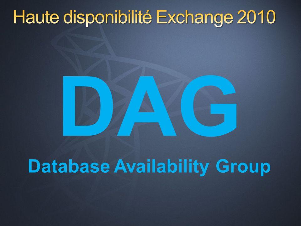 DAG Database Availability Group