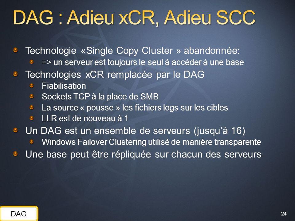 24 Technologie «Single Copy Cluster » abandonnée: => un serveur est toujours le seul à accéder à une base Technologies xCR remplacée par le DAG Fiabil