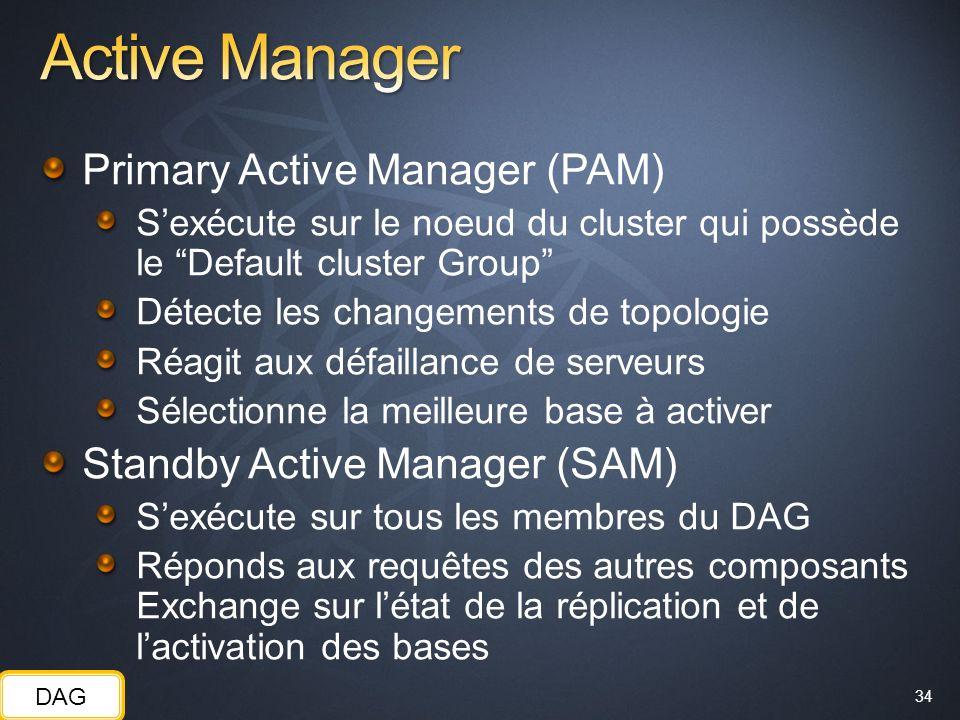 34 Primary Active Manager (PAM) Sexécute sur le noeud du cluster qui possède le Default cluster Group Détecte les changements de topologie Réagit aux