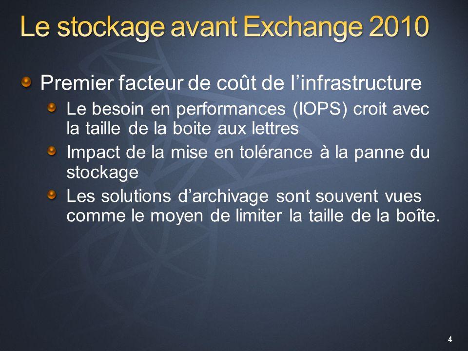 4 Premier facteur de coût de linfrastructure Le besoin en performances (IOPS) croit avec la taille de la boite aux lettres Impact de la mise en toléra