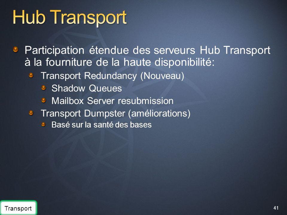 41 Participation étendue des serveurs Hub Transport à la fourniture de la haute disponibilité: Transport Redundancy (Nouveau) Shadow Queues Mailbox Se