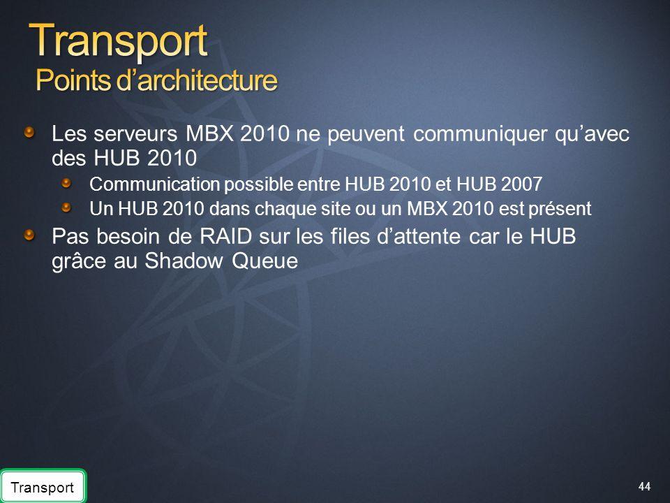 44 Les serveurs MBX 2010 ne peuvent communiquer quavec des HUB 2010 Communication possible entre HUB 2010 et HUB 2007 Un HUB 2010 dans chaque site ou