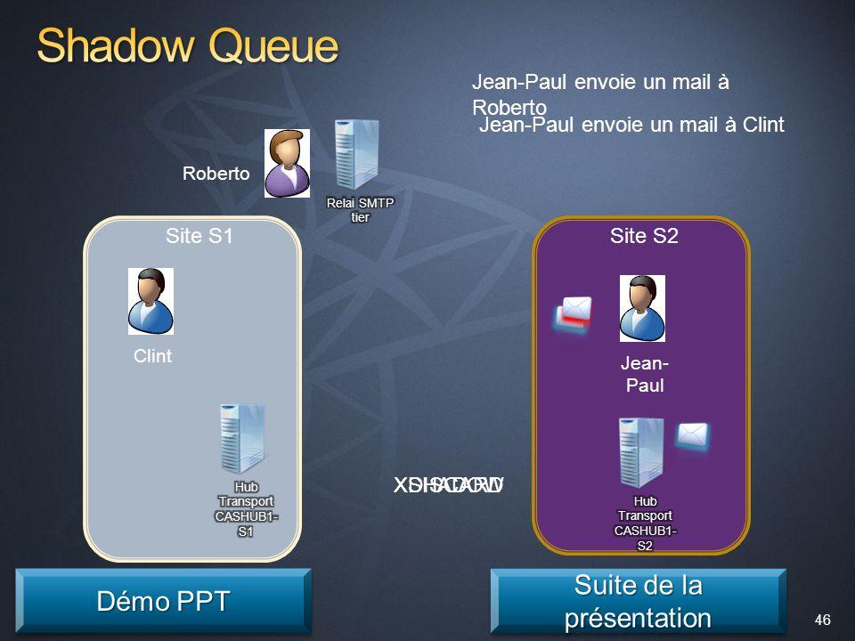 46 Site S1Site S2 Jean- Paul Clint Roberto XSHADOWXDISCARD Jean-Paul envoie un mail à Roberto Jean-Paul envoie un mail à Clint Démo PPT Démo PPT Démo