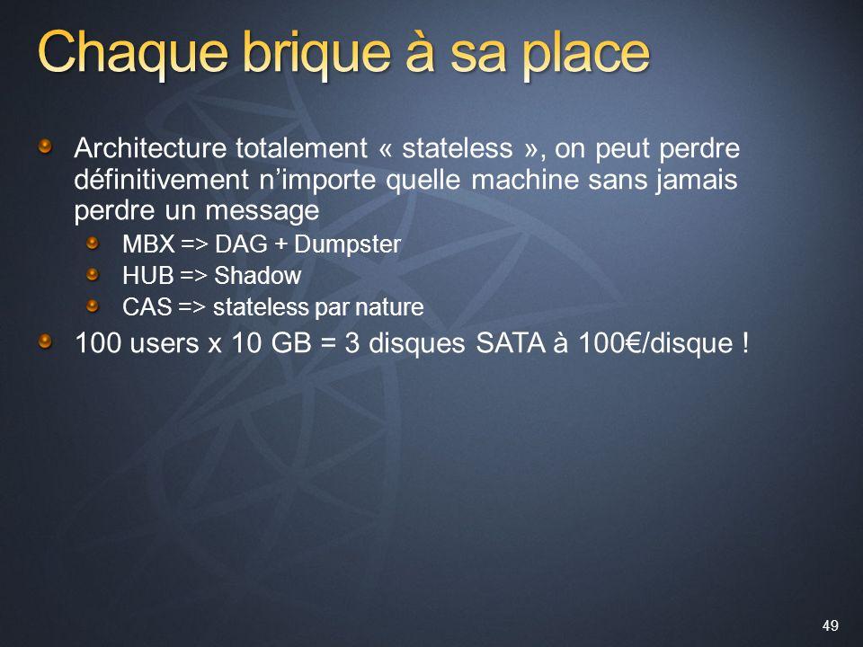 49 Architecture totalement « stateless », on peut perdre définitivement nimporte quelle machine sans jamais perdre un message MBX => DAG + Dumpster HU
