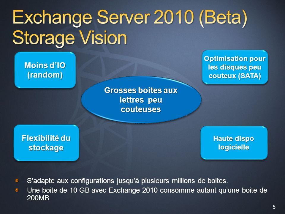 5 Sadapte aux configurations jusquà plusieurs millions de boites. Une boite de 10 GB avec Exchange 2010 consomme autant quune boite de 200MB Moins dIO