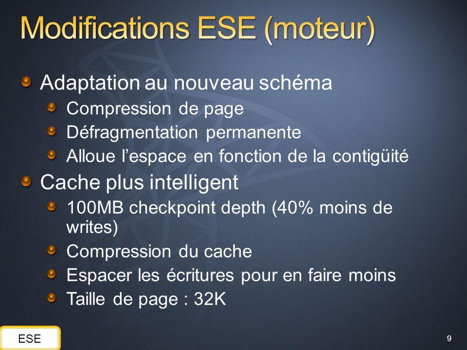 9 Adaptation au nouveau schéma Compression de page Défragmentation permanente Alloue lespace en fonction de la contigüité Cache plus intelligent 100MB
