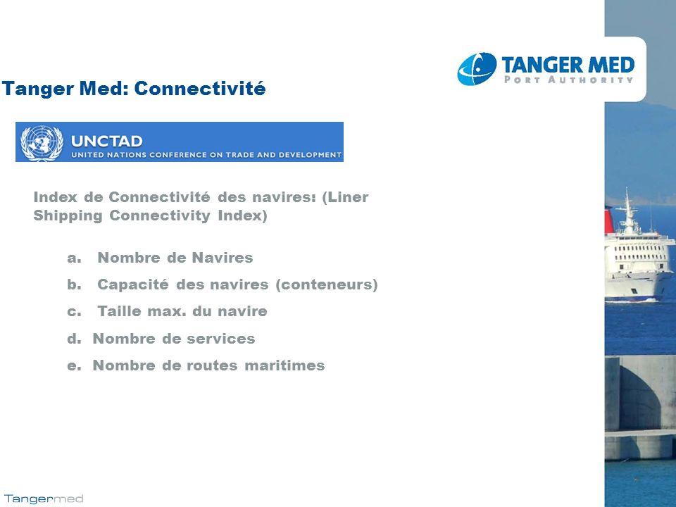 Tanger Med: Connectivité Index de Connectivité des navires: (Liner Shipping Connectivity Index) a. Nombre de Navires b. Capacité des navires (conteneu