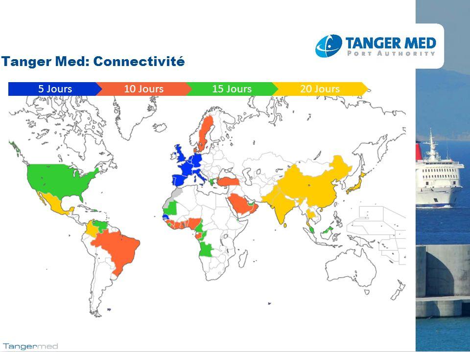 Tanger Med: Connectivité 290 150 730 410 290 150 730 410 290 150 730 410 290 150 410 290 150 410 290 150 410 290 150 410 290 150 410 290 150 410 15 Jo