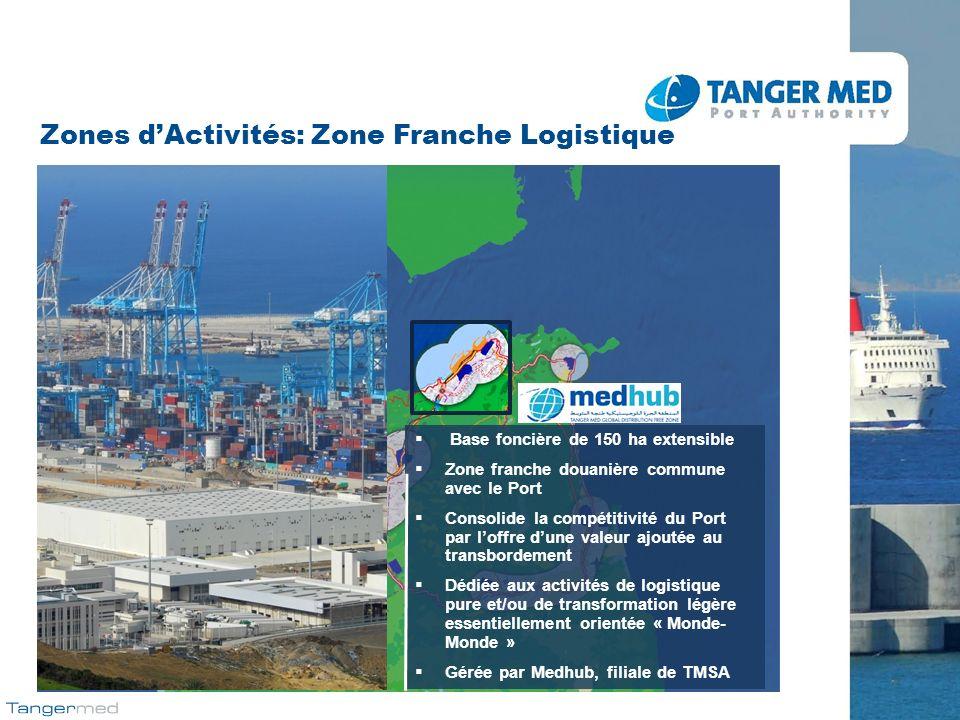 Zones dActivités: Zone Franche Logistique Base foncière de 150 ha extensible Zone franche douanière commune avec le Port Consolide la compétitivité du