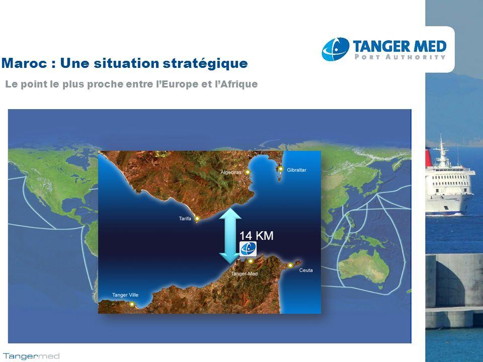 Maroc : Une situation stratégique Le point le plus proche entre lEurope et lAfrique 14 KM