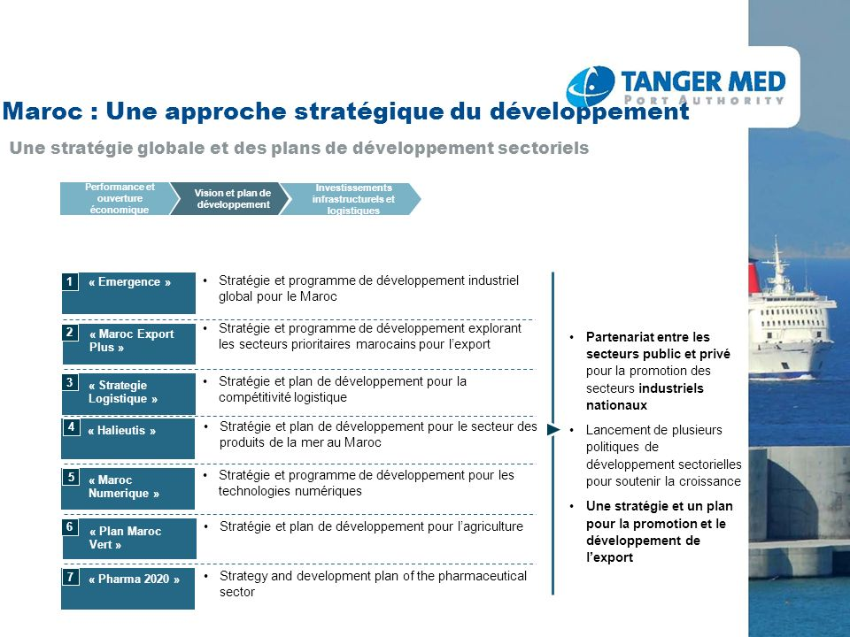 5 « Strategie Logistique » « Emergence » « Maroc Export Plus » « Plan Maroc Vert » « Pharma 2020 » « Halieutis » « Maroc Numerique » Stratégie et plan