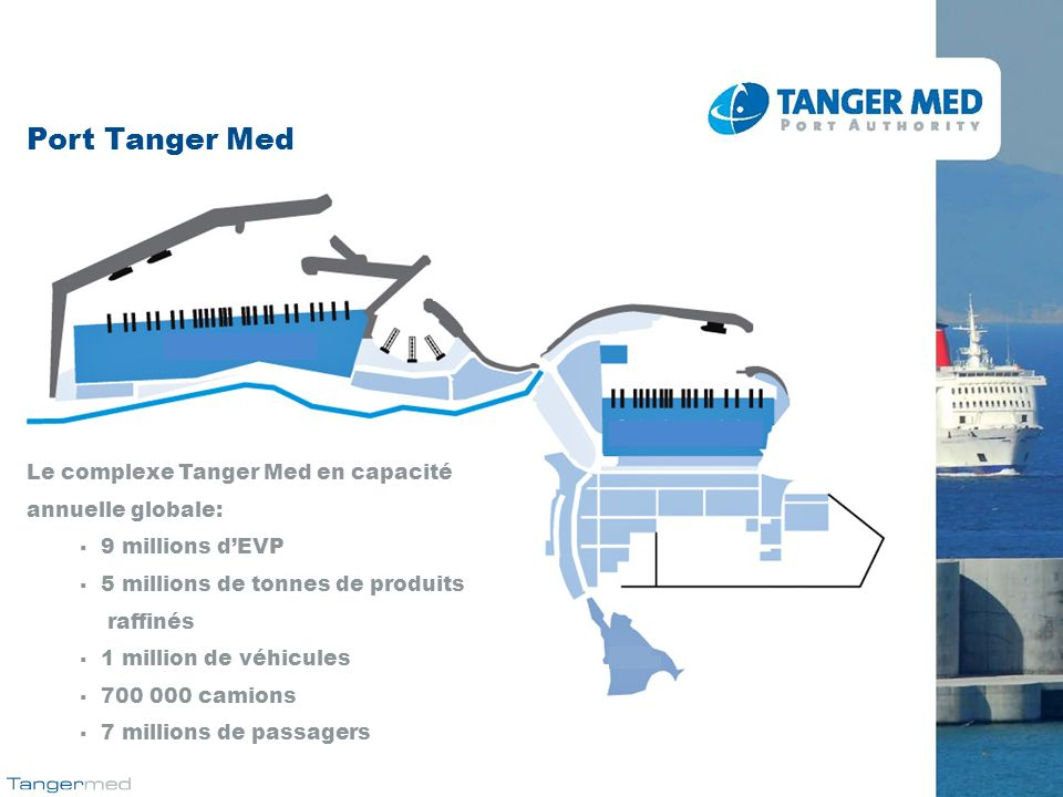 Port Tanger Med Placement of Concessions, management of existing Concessions and Terminals Management of the harbor masters office, regulations and pu