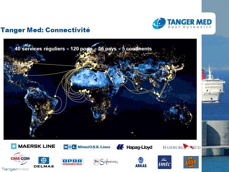 Tanger Med: Connectivité 40 services réguliers 120 ports 56 pays 5 continents