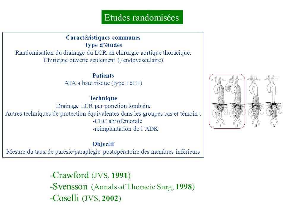Etudes randomisées Caractéristiques communes Type détudes Randomisation du drainage du LCR en chirurgie aortique thoracique. Chirurgie ouverte seuleme