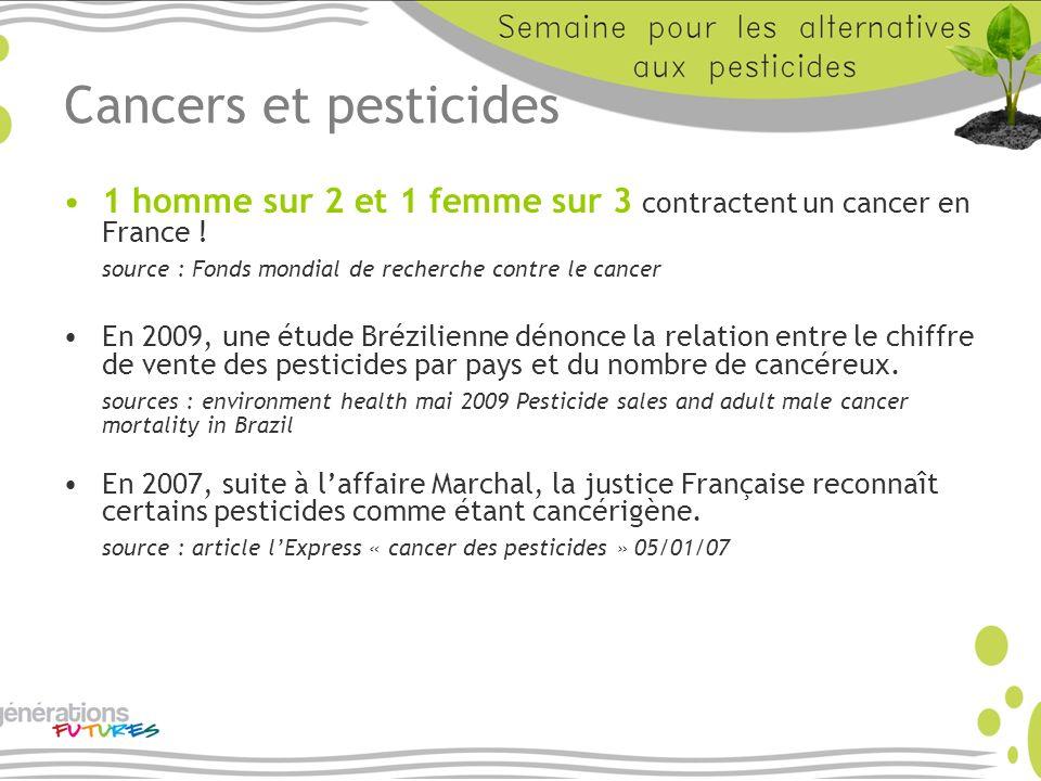 Cancers et pesticides 1 homme sur 2 et 1 femme sur 3 contractent un cancer en France ! source : Fonds mondial de recherche contre le cancer En 2009, u