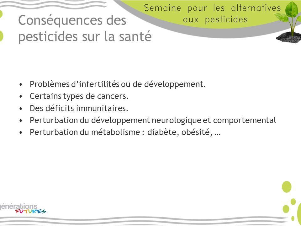 Conséquences des pesticides sur la santé Problèmes dinfertilités ou de développement. Certains types de cancers. Des déficits immunitaires. Perturbati