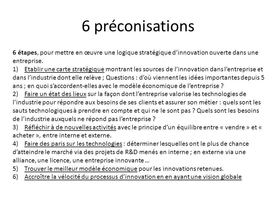 6 préconisations 6 étapes, pour mettre en œuvre une logique stratégique dinnovation ouverte dans une entreprise.