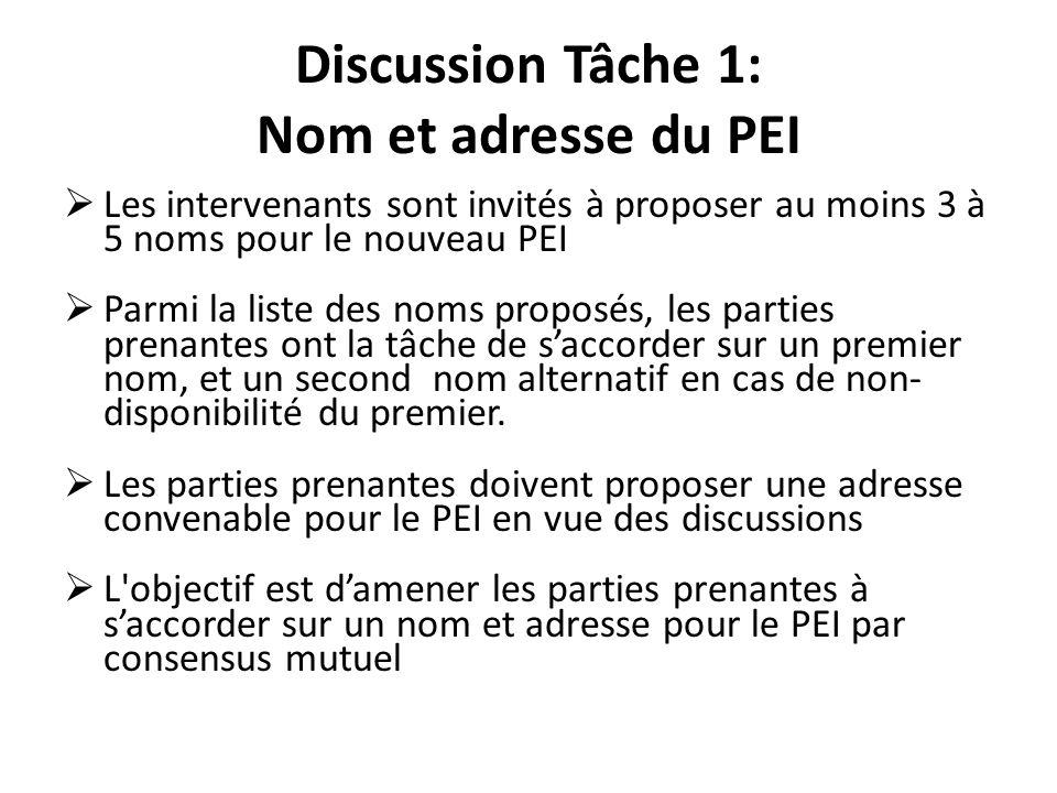 Discussion Tâche 1: Nom et adresse du PEI Les intervenants sont invités à proposer au moins 3 à 5 noms pour le nouveau PEI Parmi la liste des noms pro