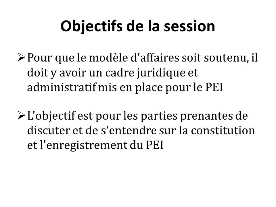 Objectifs de la session Pour que le modèle d'affaires soit soutenu, il doit y avoir un cadre juridique et administratif mis en place pour le PEI L'obj